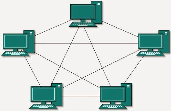 pengertian dan macam-macam topologi jaringan komputer